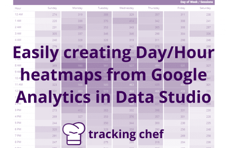 Easily creating Day/Hour heatmaps from Google Analytics in Data Studio