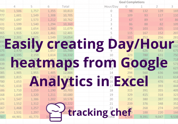 Easily creating Day/Hour heatmaps from Google Analytics in Excel